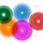 ¿Paz Interior? El Dalai Lama Hizo Un Sitio Web Para Eso